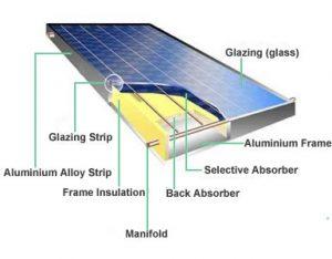 Solarnet Solar Energy Lebanon Renewable Energy Lebanon