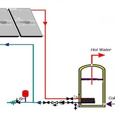 Solarnet, Solar Energy Lebanon, Renewable Energy Lebanon, Solar